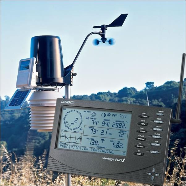 Meteostanice Davis Vantage Pro 2 - bezdrátová verze s 24 hod. aspiračním štítem - 6153