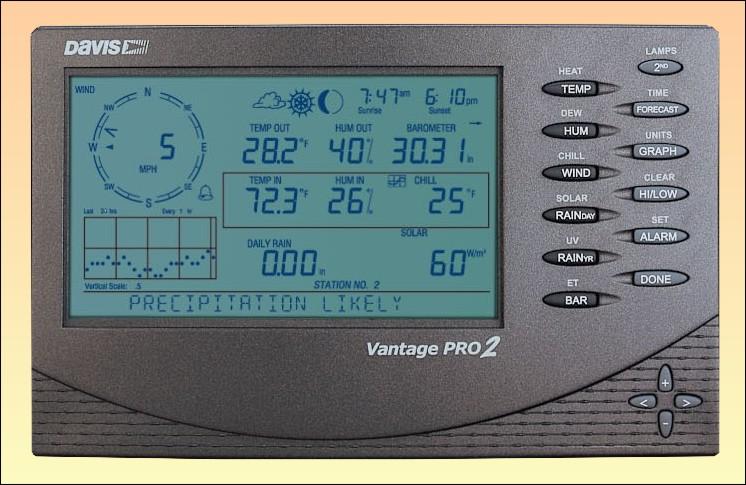 Meteostanice Davis Vantage Pro 2 - kabelová verze - 6152C