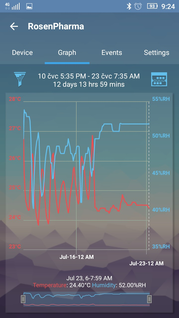 EasylogCloud Android aplikace - graf hodnot