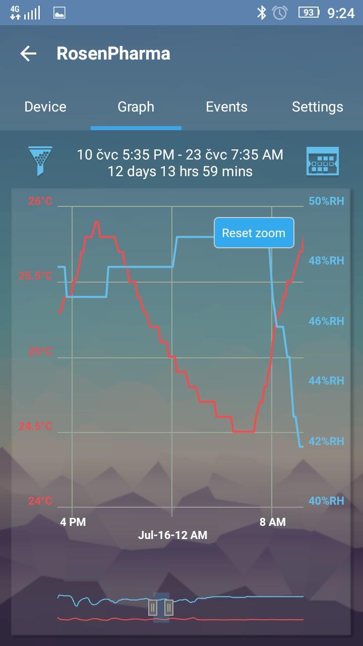 EasylogCloud Android aplikace - graf hodnot za vybrané období