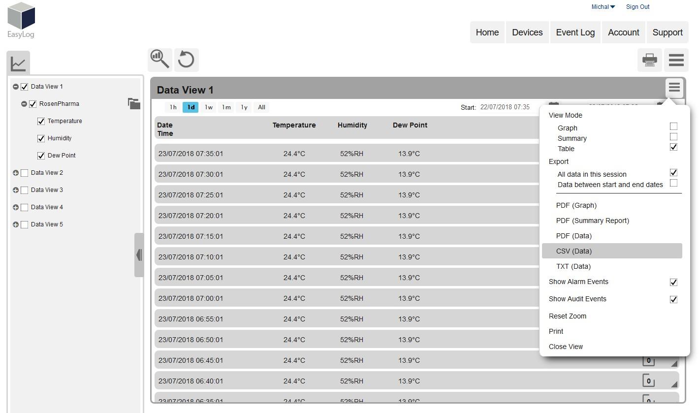 EasylogCloud - nabídka možností prohlížení dat u zařízení